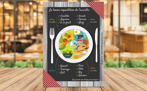 Affichette-Nourriture