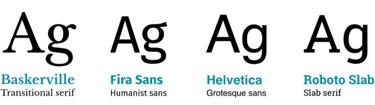 etude-typographie-influence_1